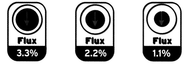 Solder Flux Core Percentages